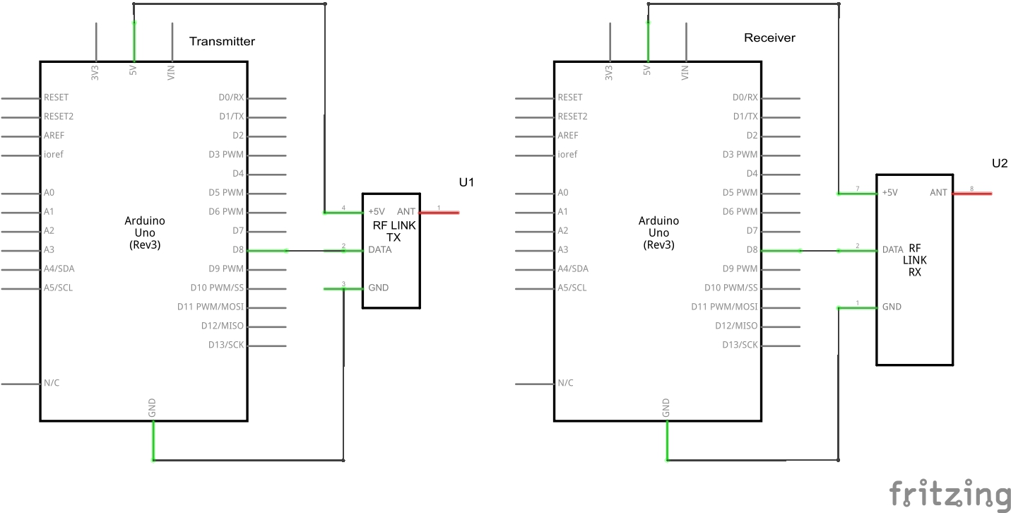 Truyền tín hiệu với module radio frequence 433Mhz | Cộng đồng