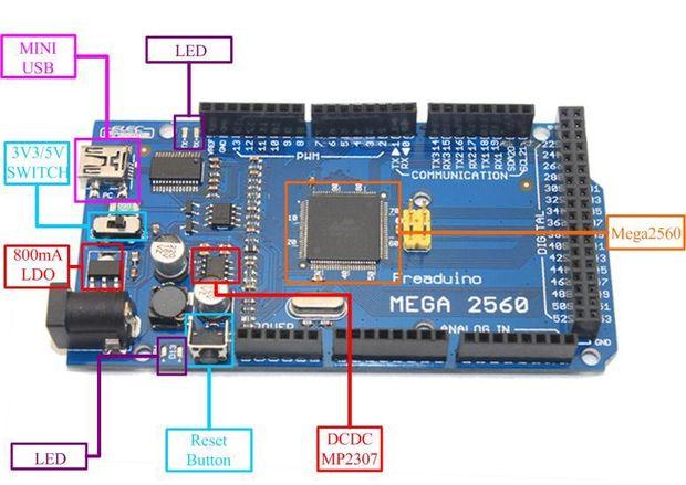 инструкция digital dcr-110