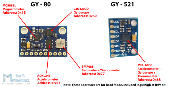 SparkFun 6 Degrees of Freedom IMU Digital Combo Board
